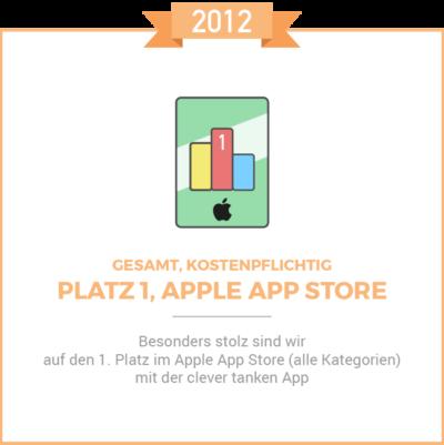 Platz 1 Apple AppStore 2012