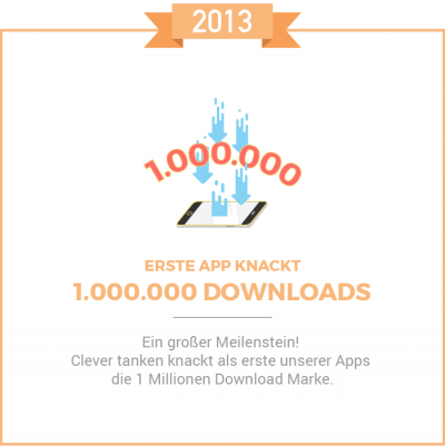 1 Millionen Downloads 2013