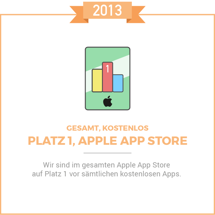 Platz 1 Apple App Store 2013