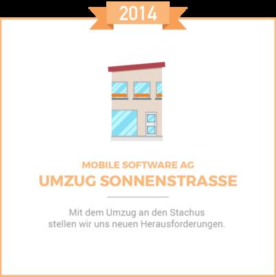 Umzug Sonnenstraße 2014