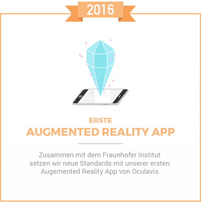 Augmented Reality 2016