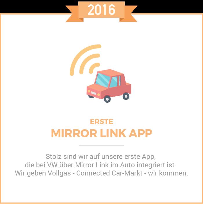 Mirror Link 2016