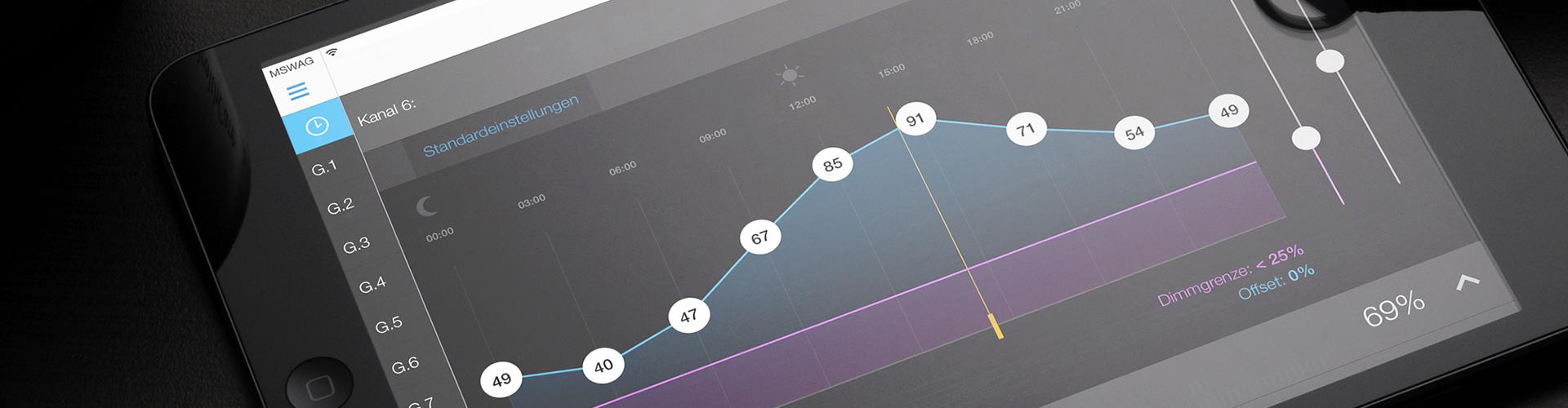 Lightcontrol App auf iPad